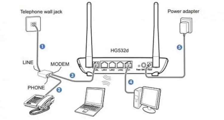 Dsl phone jack wiring diagram centurylink