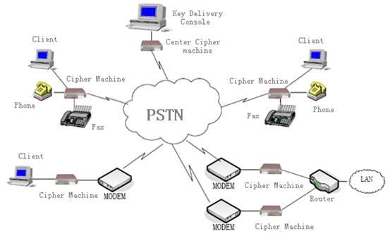Networking Terms Rashieda's Blog