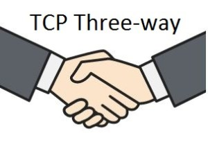 TCP Three-Way Handshake