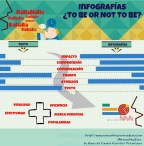 Infografia- beneficios