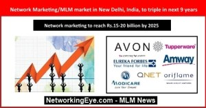 Network Marketing/MLM market in New Delhi, India, to triple in next 9 years