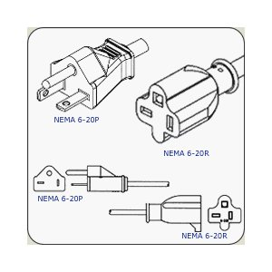 Generator Receptacle Wiring 208 Volt Single Phase Wiring