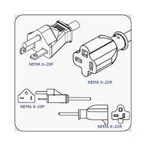 Nema 6 20 Wiring Diagram