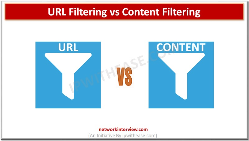 url vs content 2