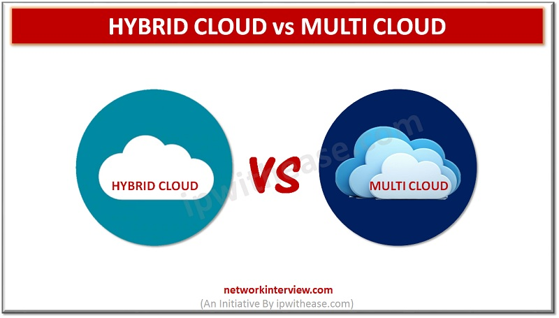 HYBRID CLOUD VS MULTICLOUD DP
