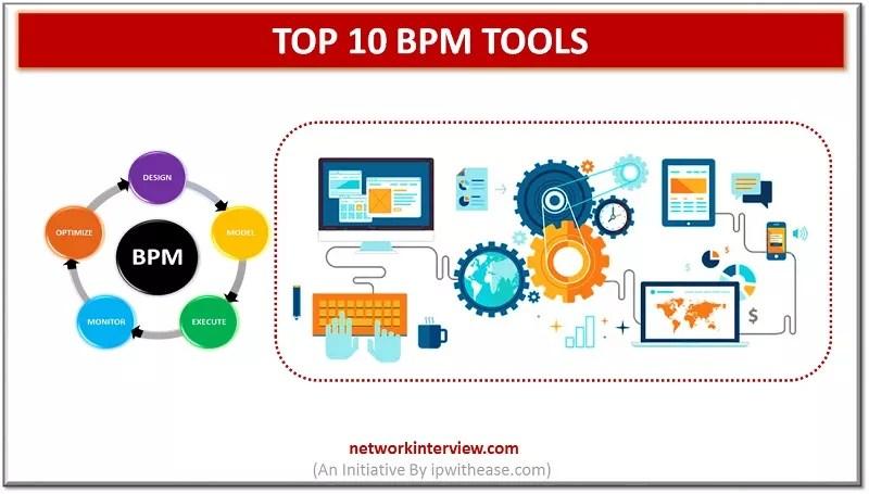 top bpm tools
