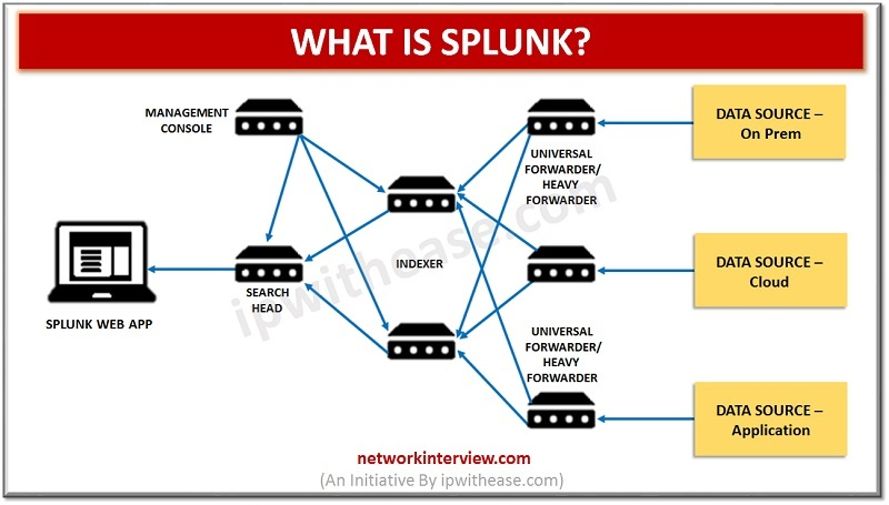 what is splunk