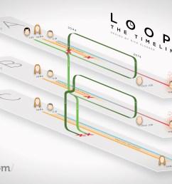130 looper 96 wiring diagram wiring library rh 49 kandelhof restaurant de [ 2450 x 1730 Pixel ]