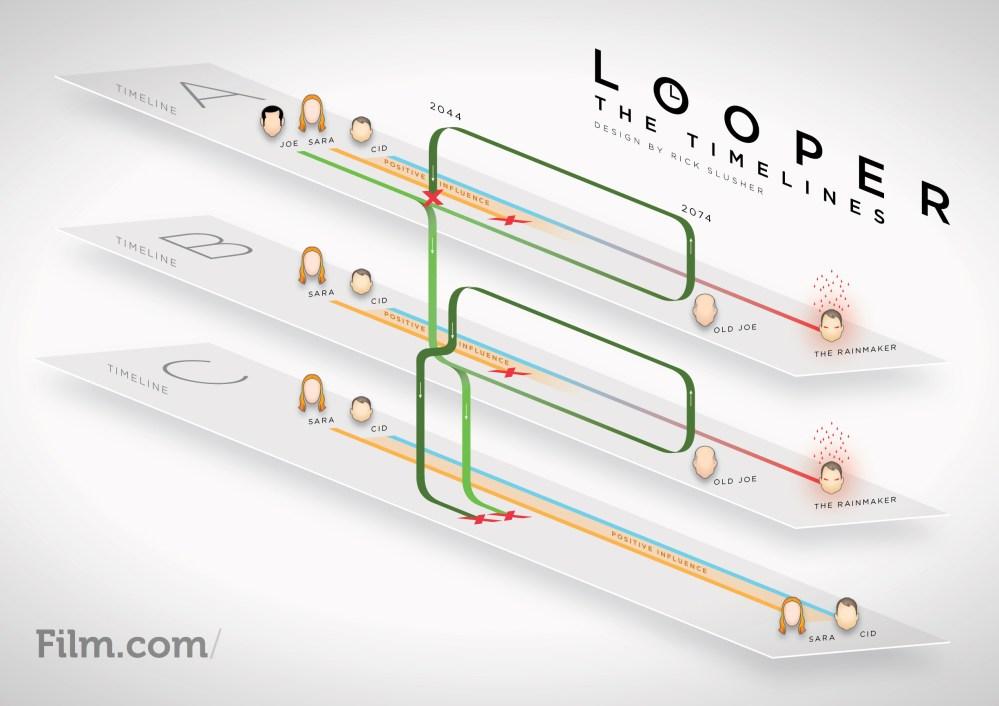 medium resolution of 130 looper 96 wiring diagram wiring library rh 49 kandelhof restaurant de