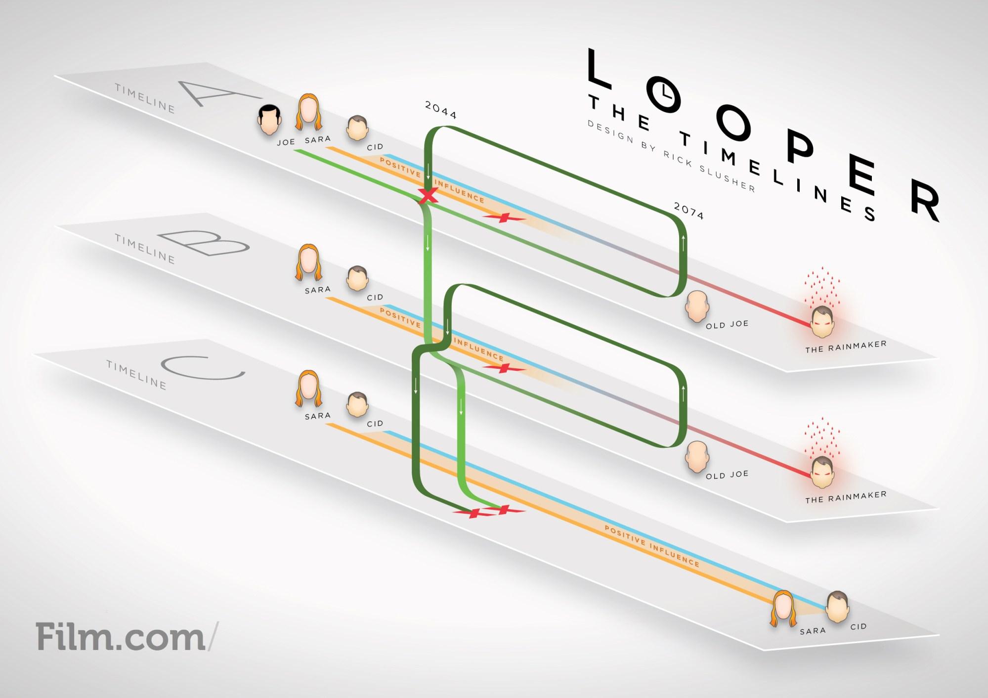 hight resolution of 130 looper 96 wiring diagram wiring library rh 49 kandelhof restaurant de