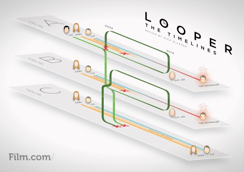 small resolution of 130 looper 96 wiring diagram wiring library rh 49 kandelhof restaurant de