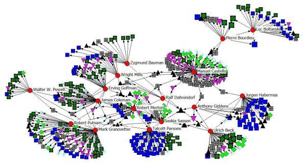 Las redes personales de los grandes sociólogos contemporáneos