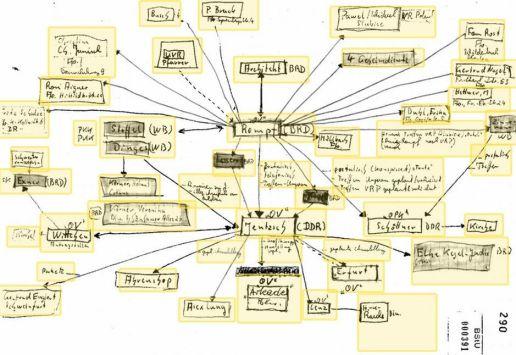 analisis-de-redes-sociales