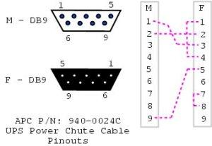 Network UPS Tools  Cables