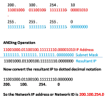 Introduction to Packet Sending Through Routed Network
