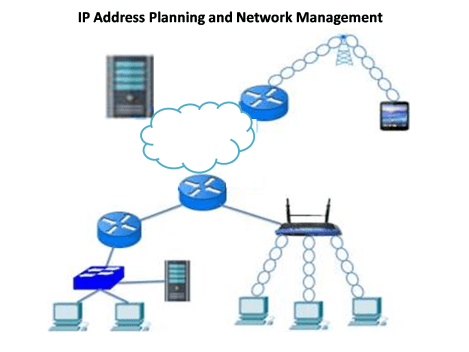 IP Address Planning
