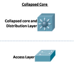 Cisco Borderless Network 4