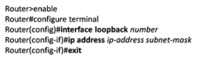 loopback Interface