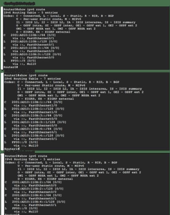 IPv6 Route Next-Hop Option 3
