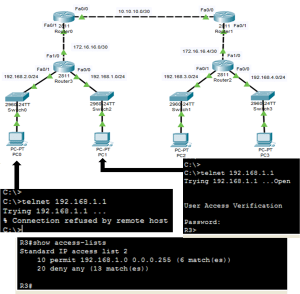 How to Configure Standard ACL to Secure a VTY Port 2