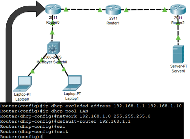Configuring a Basic DHCPv4 Server 6