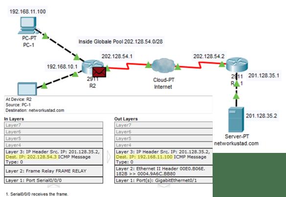 Dynamic NAT Configuration 11