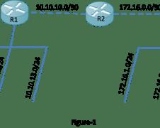 automatic summarization