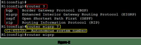 Router EIGRP Command