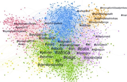 Supporting Evidence-Informed Policymaking: A Case Study in Visualizing Twitter Networks