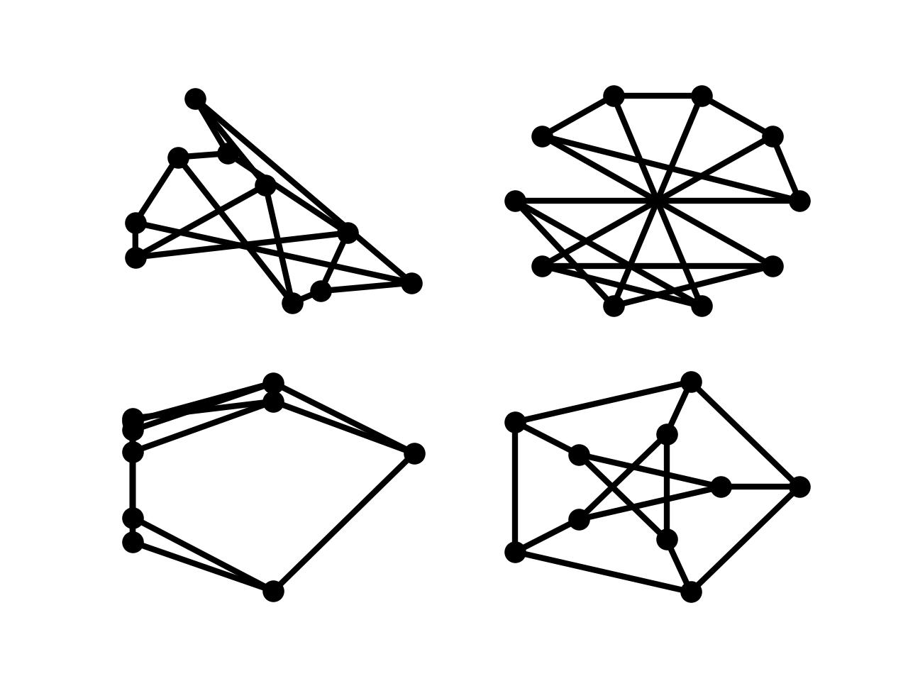 Tutorial — NetworkX 2.1 documentation