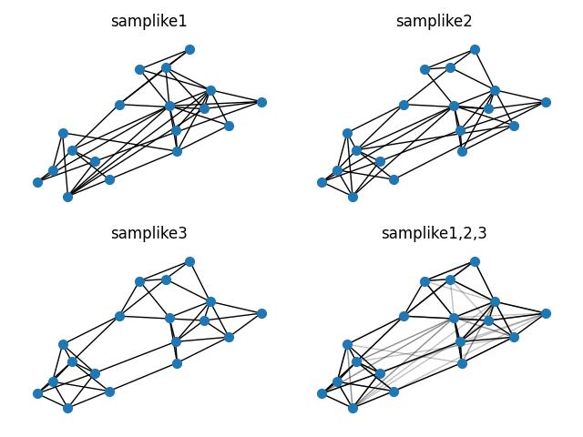 Sampson — NetworkX 2.5 documentation