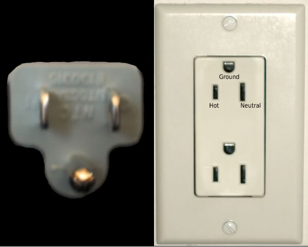 Types of 220 Outlets  Networx