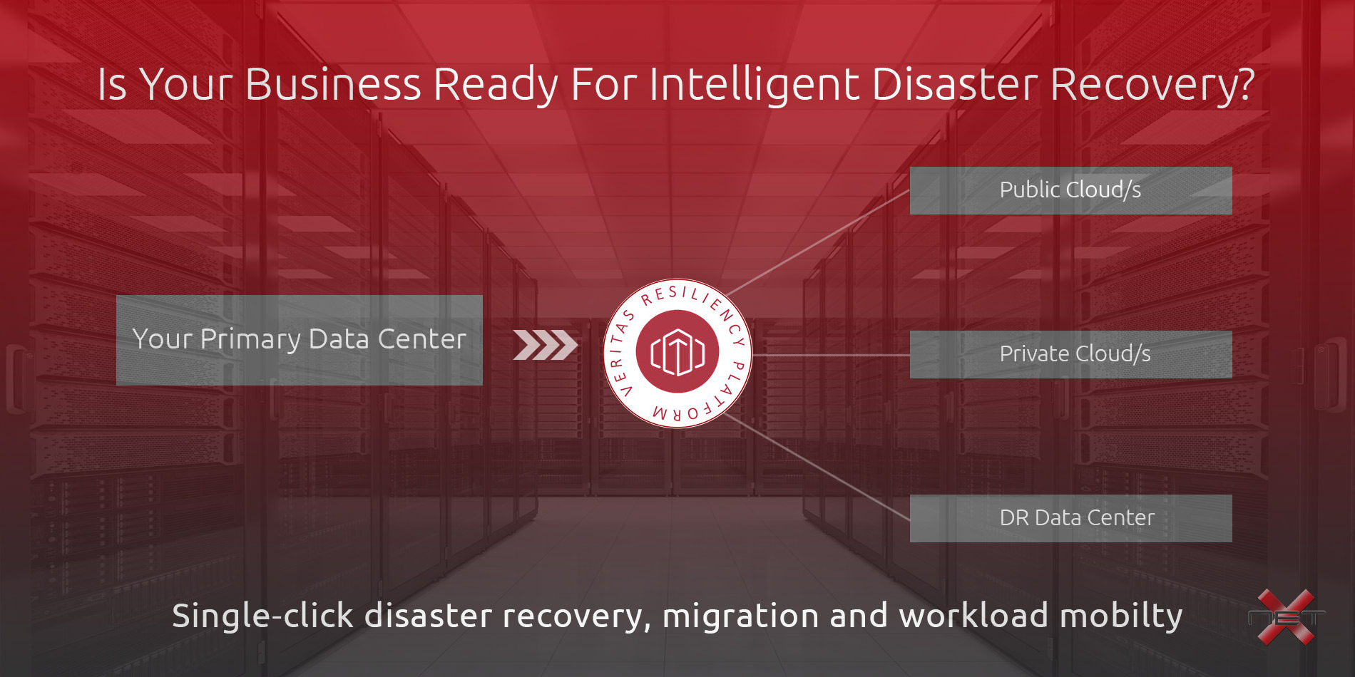 Disaster Recovery Specialist Business Continuity Planning Steps Netx Information Systems