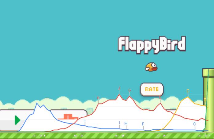 Die unglaubliche Größe des Flappy Bird Hype  in einer Grafik