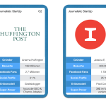 Journalistische StartUps: Huffington Post / TheInformation.com