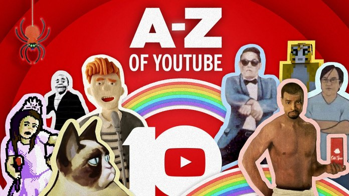 Das YouTube-Alphabet