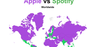 Podcast Hörer: Apple vs. Spotify