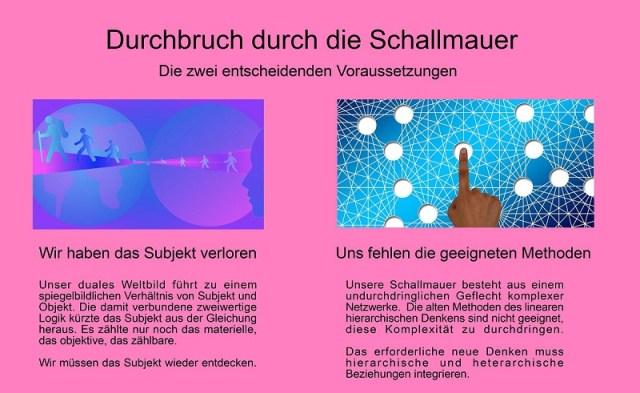 Die Megamaschine und der Durchbruch durch die Schallmauer. (Grafik: Franz Jakob)