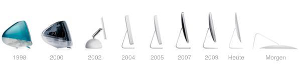 Apple desktop evolution