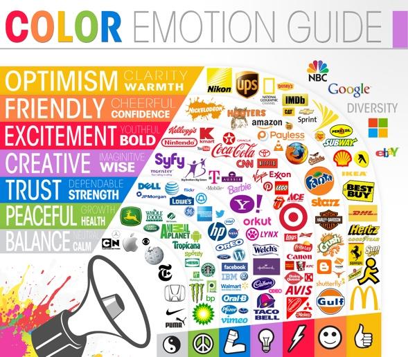 Color Emotion Guide via blog.bufferapp.com