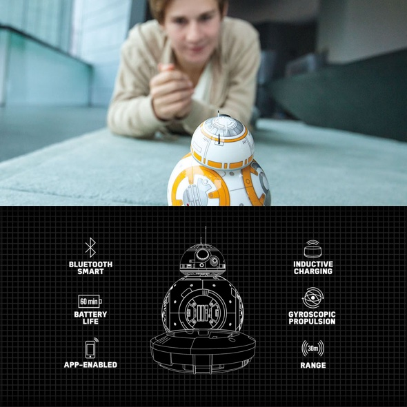 Sphero BB-8 Starwars Droid Photo ©Sphero