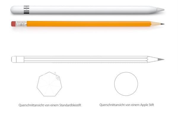 Standard-Bleistift und iPad-Stift