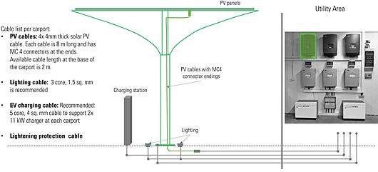 solar powered carport from mdt tex