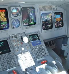 avionics refers to the electronic systems used on an aircraft avionic systems include communications navigation monitoring flight control systems  [ 1280 x 960 Pixel ]