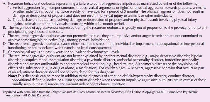 Disruptive, Impulse-Control, and Conduct Disorders ...