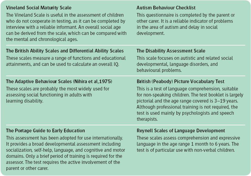 Learning disability (mental retardation) | Neupsy Key