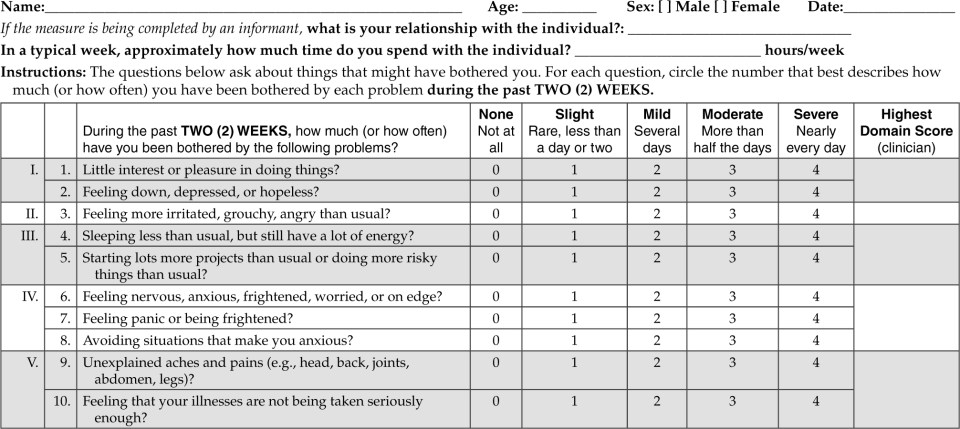 FIGURE 11–1. DSM-5 Self-Rated Level 1 Cross-Cutting Symptom Measure—Adult