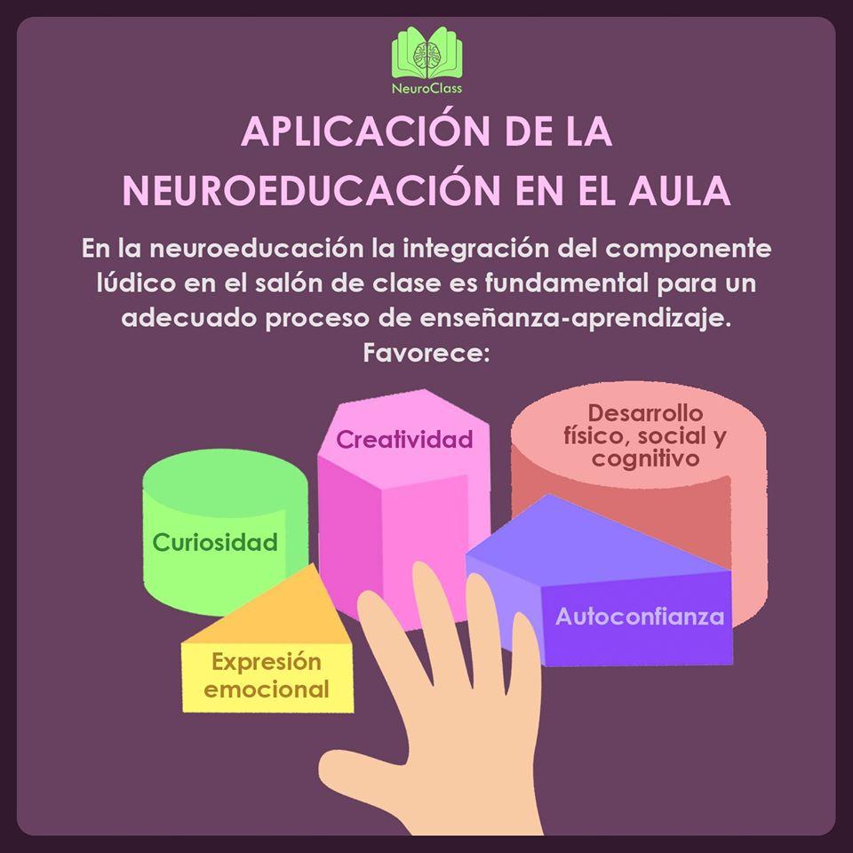 Estrategias De Aprendizaje Para Motivar En El Aula Neuroclass