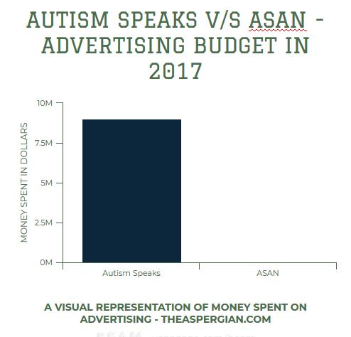advertising-budget