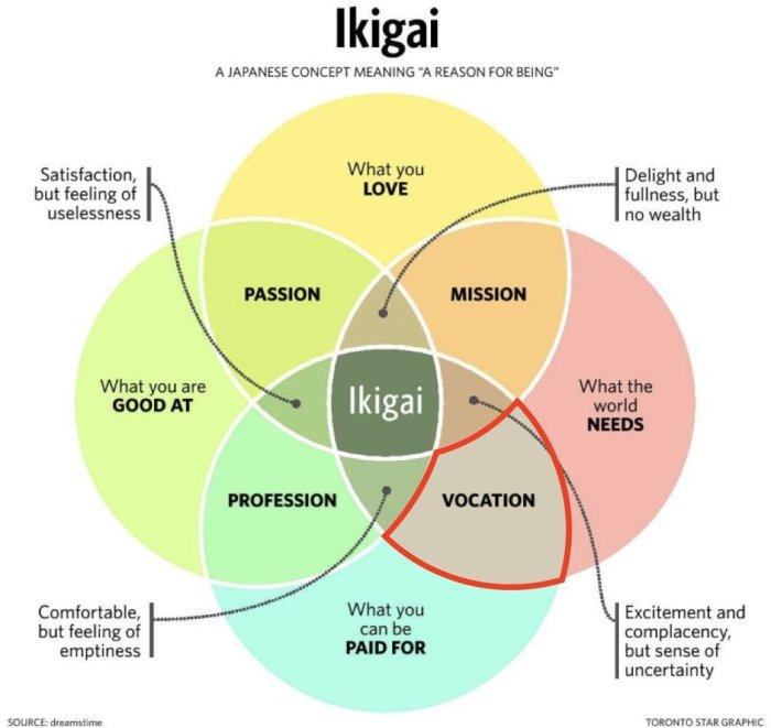 ikigai2